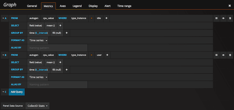 inanzzz | CollectD, InfluxDB and Grafana integration