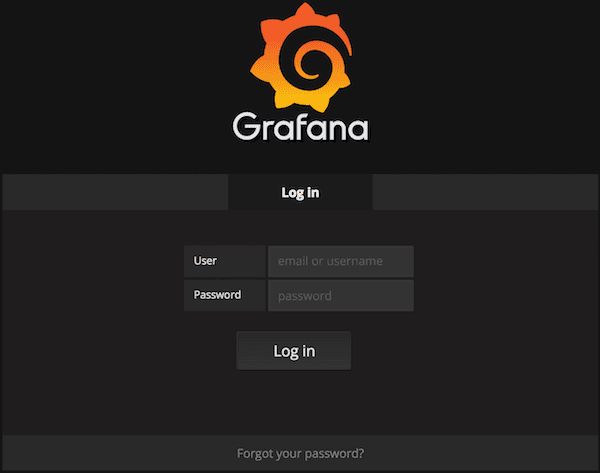 inanzzz | InfluxDB and Grafana integration