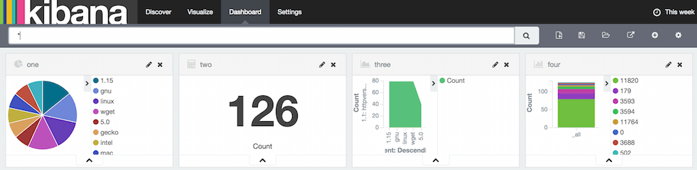 inanzzz | Setting up Elasticsearch, Logstash and Kibana (ELK Stack